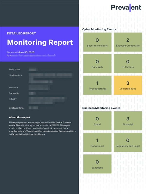 Prevalent Third-Party Marketplace Monitoring Report